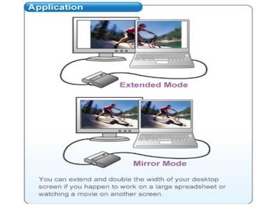 راهنمای استفاده و نصب تبدیل USB به HDMI