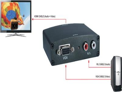 اتصال پورت خروجی vga به پورت ورودی HDMI تمایشگر