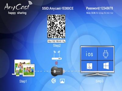 راهنمای اتصال anycast به گوشی