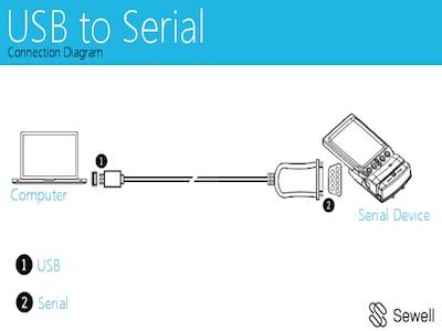 راهنمای استفاده از مبدل USB به Serial